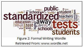 Compare/Contrast: Informal Writing and Formal Writing