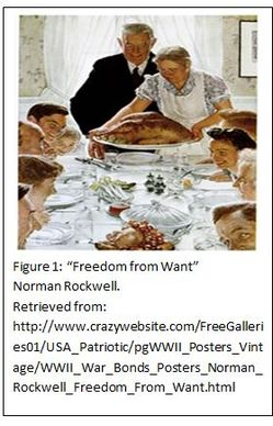 point by point compare contrast essay rockwell and currin two  point by point compare contrast essay rockwell and currin two views of thanksgiving